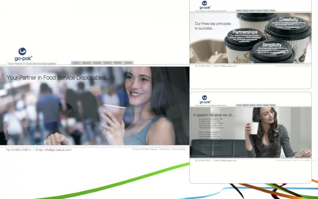 Website Design – Our Process